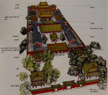 chinese temple layout